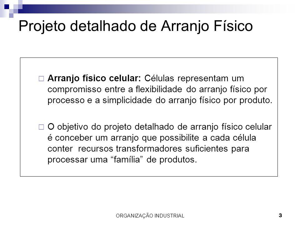 ORGANIZAÇÃO INDUSTRIAL3 Projeto detalhado de Arranjo Físico Arranjo físico celular: Células representam um compromisso entre a flexibilidade do arranj