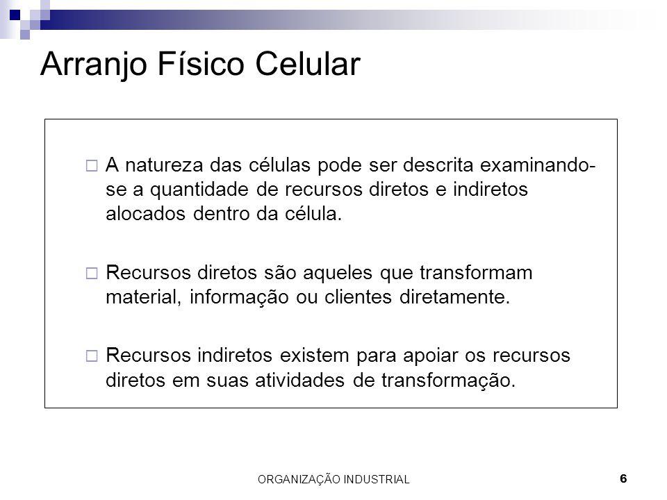 6 Arranjo Físico Celular A natureza das células pode ser descrita examinando- se a quantidade de recursos diretos e indiretos alocados dentro da célul