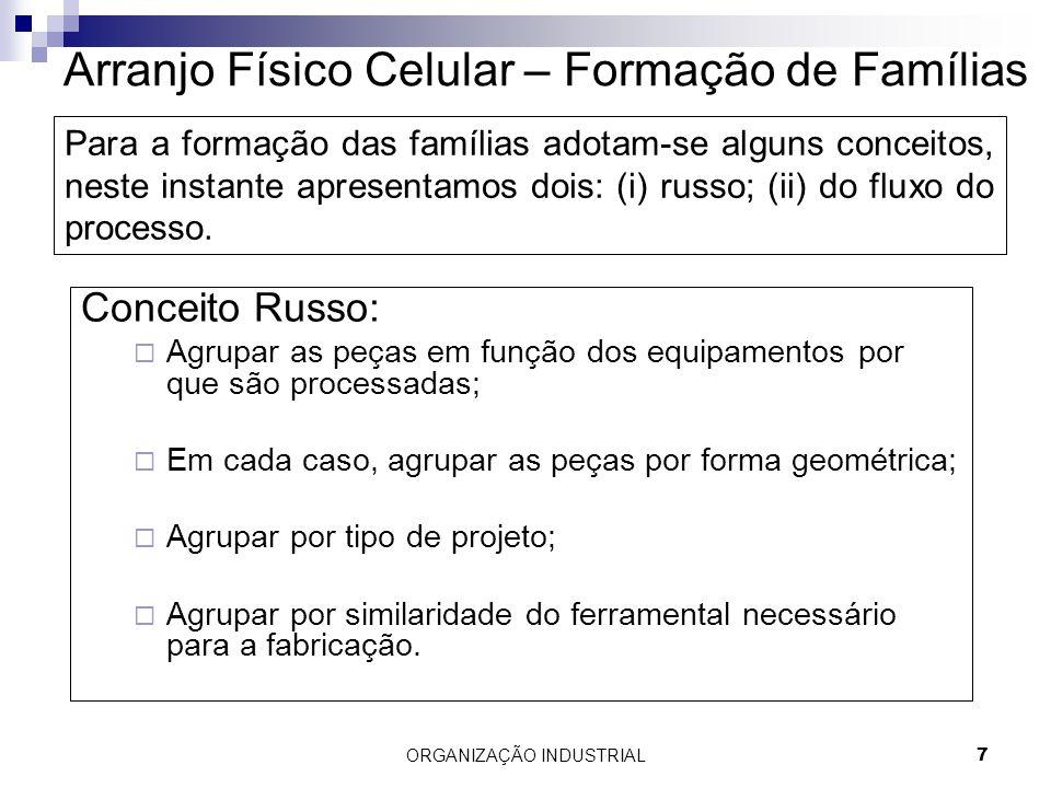 ORGANIZAÇÃO INDUSTRIAL7 Arranjo Físico Celular – Formação de Famílias Conceito Russo: Agrupar as peças em função dos equipamentos por que são processa