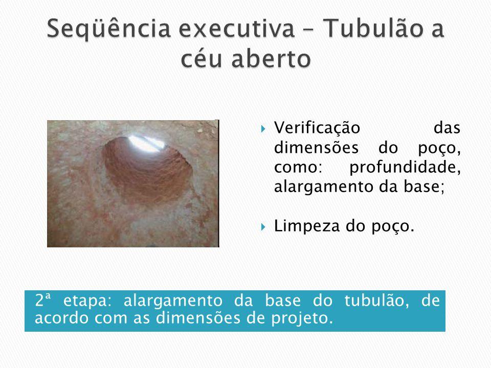 2ª etapa: alargamento da base do tubulão, de acordo com as dimensões de projeto. Verificação das dimensões do poço, como: profundidade, alargamento da