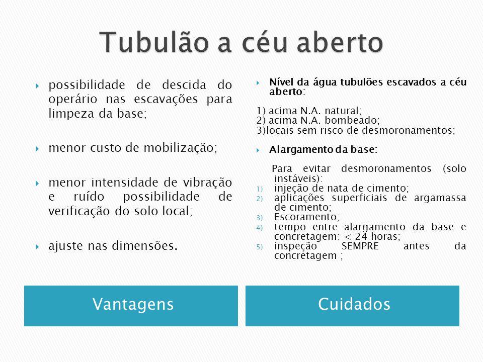VantagensCuidados possibilidade de descida do operário nas escavações para limpeza da base; menor custo de mobilização; menor intensidade de vibração