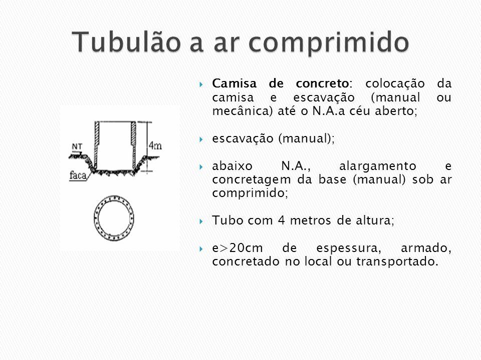 Camisa de concreto: colocação da camisa e escavação (manual ou mecânica) até o N.A.a céu aberto; escavação (manual); abaixo N.A., alargamento e concre