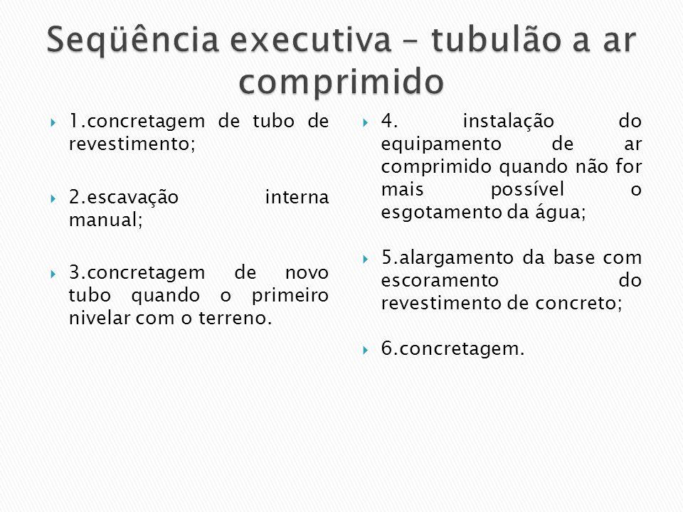 1.concretagem de tubo de revestimento; 2.escavação interna manual; 3.concretagem de novo tubo quando o primeiro nivelar com o terreno. 4. instalação d