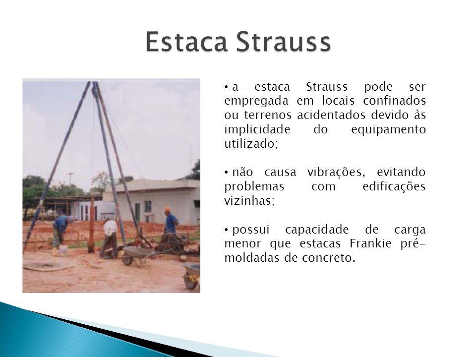 a estaca Strauss pode ser empregada em locais confinados ou terrenos acidentados devido às implicidade do equipamento utilizado; não causa vibrações,