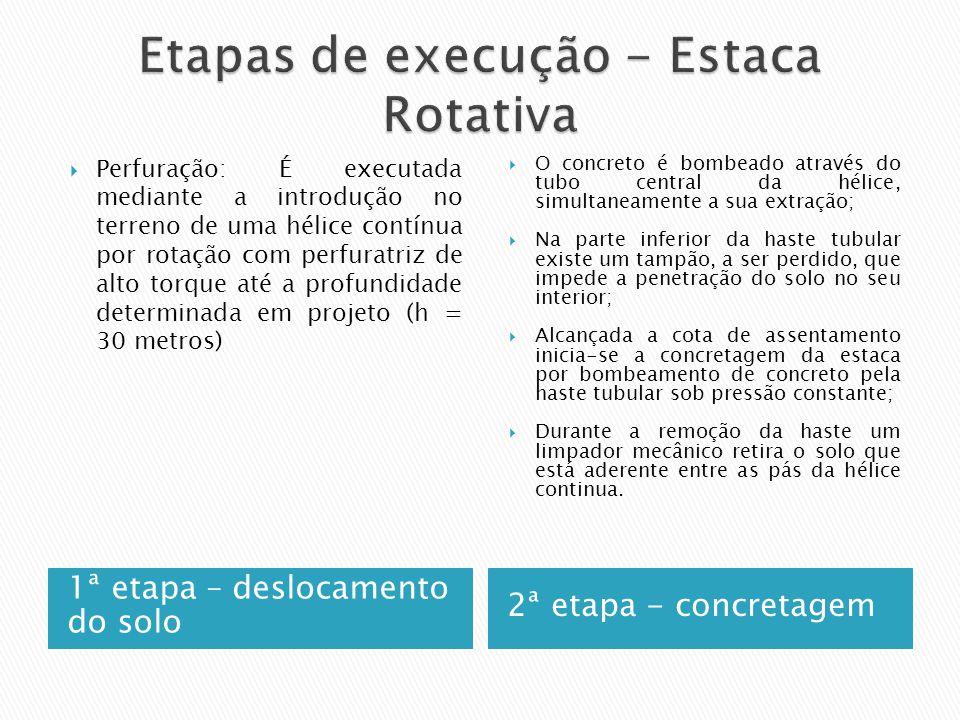 1ª etapa – deslocamento do solo 2ª etapa - concretagem Perfuração: É executada mediante a introdução no terreno de uma hélice contínua por rotação com