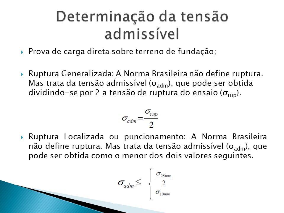 Prova de carga direta sobre terreno de fundação; Ruptura Generalizada: A Norma Brasileira não define ruptura. Mas trata da tensão admissível (σ adm ),