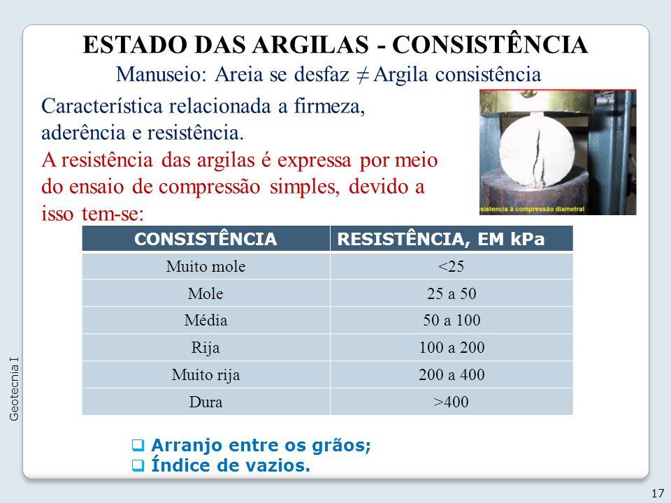 ESTADO DAS ARGILAS - CONSISTÊNCIA 17 Geotecnia I Característica relacionada a firmeza, aderência e resistência. A resistência das argilas é expressa p