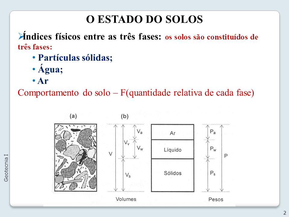 O ESTADO DO SOLOS Índices físicos entre as três fases: os solos são constituídos de três fases: Partículas sólidas; Água; Ar Comportamento do solo – F