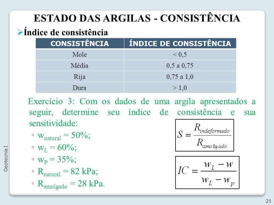 ESTADO DAS ARGILAS - CONSISTÊNCIA 21 Geotecnia I Índice de consistência CONSISTÊNCIAÍNDICE DE CONSISTÊNCIA Mole< 0,5 Média0,5 a 0,75 Rija0,75 a 1,0 Du