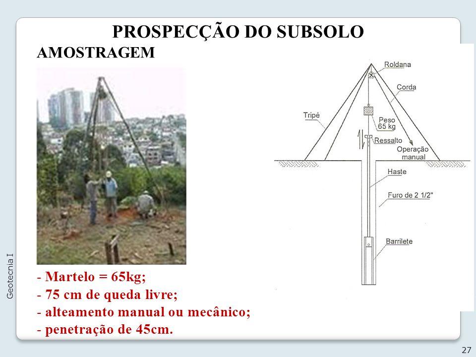 PROSPECÇÃO DO SUBSOLO 27 Geotecnia I AMOSTRAGEM - Martelo = 65kg; - 75 cm de queda livre; - alteamento manual ou mecânico; - penetração de 45cm. -Esca