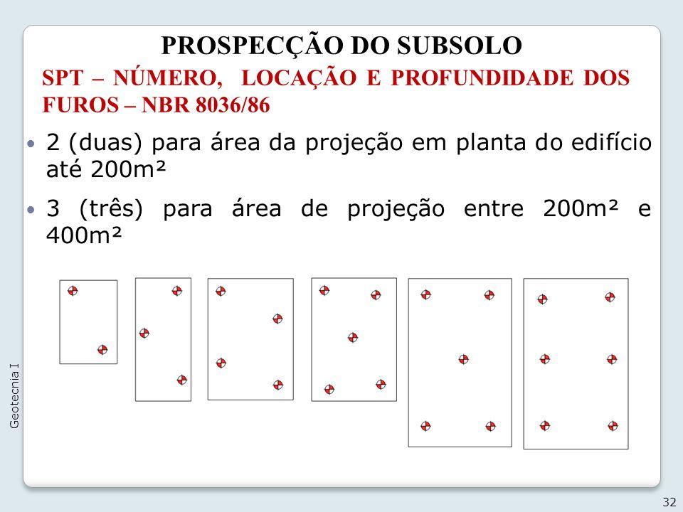 PROSPECÇÃO DO SUBSOLO 32 Geotecnia I SPT – NÚMERO, LOCAÇÃO E PROFUNDIDADE DOS FUROS – NBR 8036/86 2 (duas) para área da projeção em planta do edifício