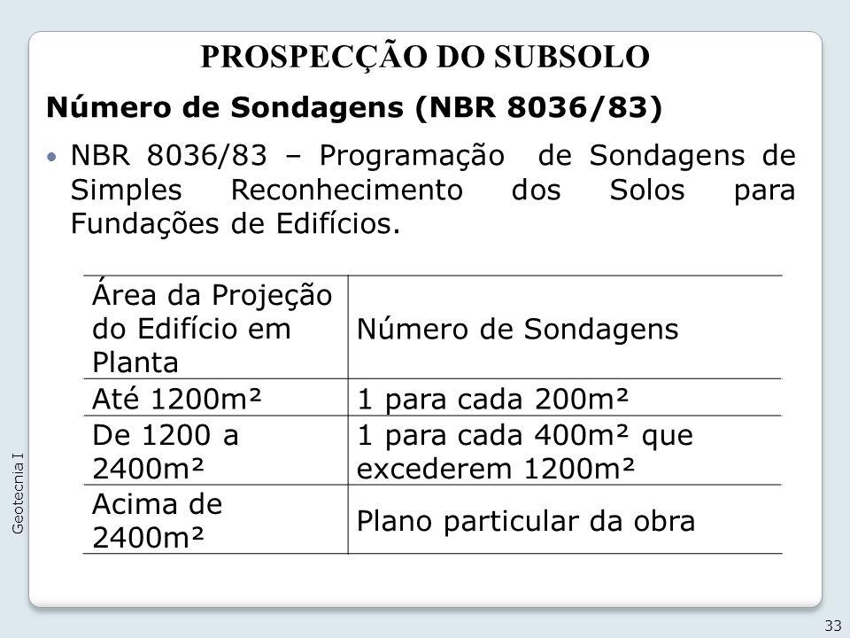 PROSPECÇÃO DO SUBSOLO 33 Geotecnia I Número de Sondagens (NBR 8036/83) NBR 8036/83 – Programação de Sondagens de Simples Reconhecimento dos Solos para