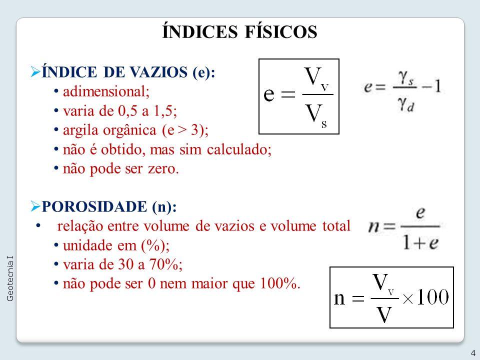 ÍNDICES FÍSICOS 4 Geotecnia I ÍNDICE DE VAZIOS (e): adimensional; varia de 0,5 a 1,5; argila orgânica (e > 3); não é obtido, mas sim calculado; não po