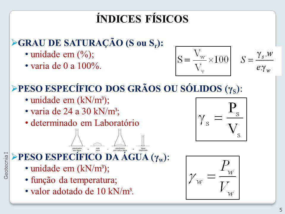 ÍNDICES FÍSICOS 6 Geotecnia I PESO ESPECÍFICO NATURAL γ n unidade em (kN/m³); varia de 17 a 21 kN/m³; exceção argilas moles com 14 kN/m³; obtido em Laboratório (volume conhecido ou balança hidrostática) PESO ESPECÍFICO APARENTE SECO γ d unidade em (kN/m³); varia de 13 a 19 kN/m³; exceção argilas moles com 4 kN/m³.