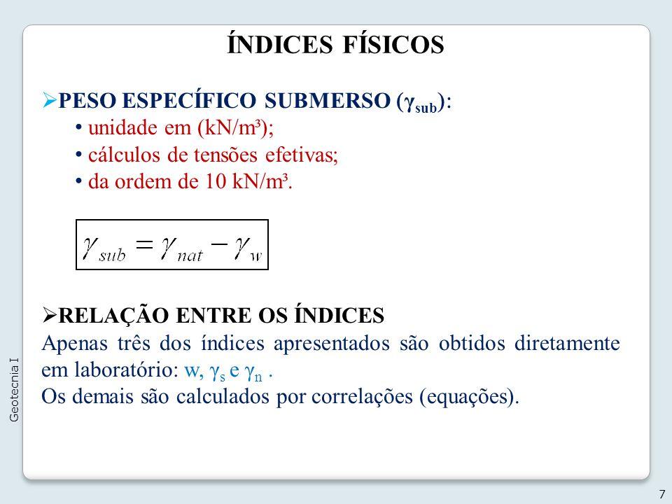 ÍNDICES FÍSICOS 7 Geotecnia I PESO ESPECÍFICO SUBMERSO γ sub unidade em (kN/m³); cálculos de tensões efetivas; da ordem de 10 kN/m³. RELAÇÃO ENTRE OS
