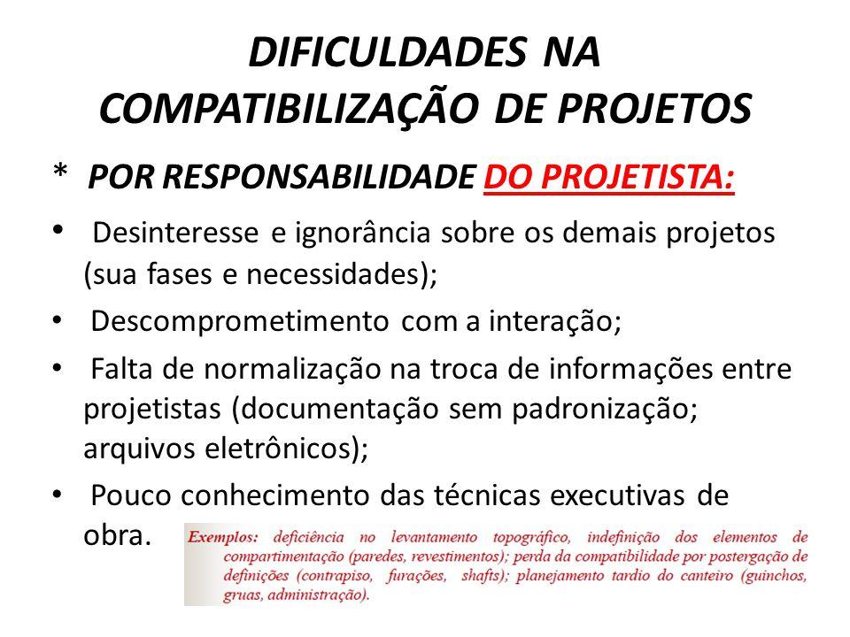 DIFICULDADES NA COMPATIBILIZAÇÃO DE PROJETOS * POR RESPONSABILIDADE DO PROJETISTA: Desinteresse e ignorância sobre os demais projetos (sua fases e nec