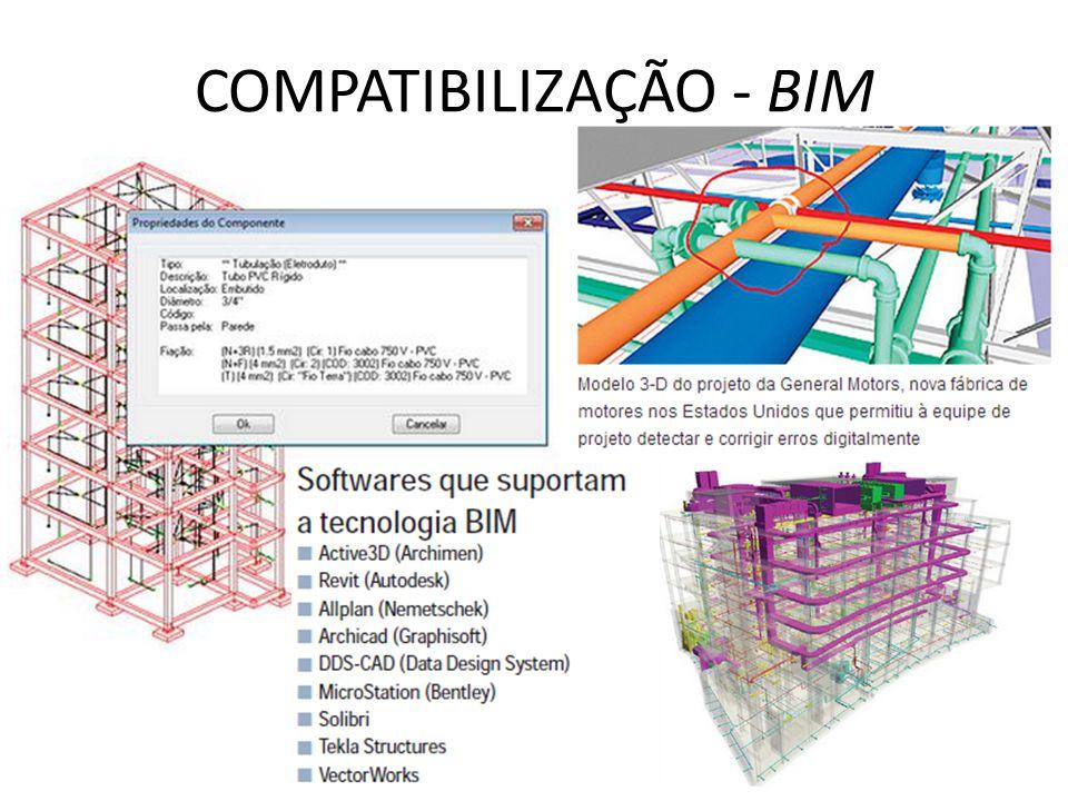 COMPATIBILIZAÇÃO - BIM