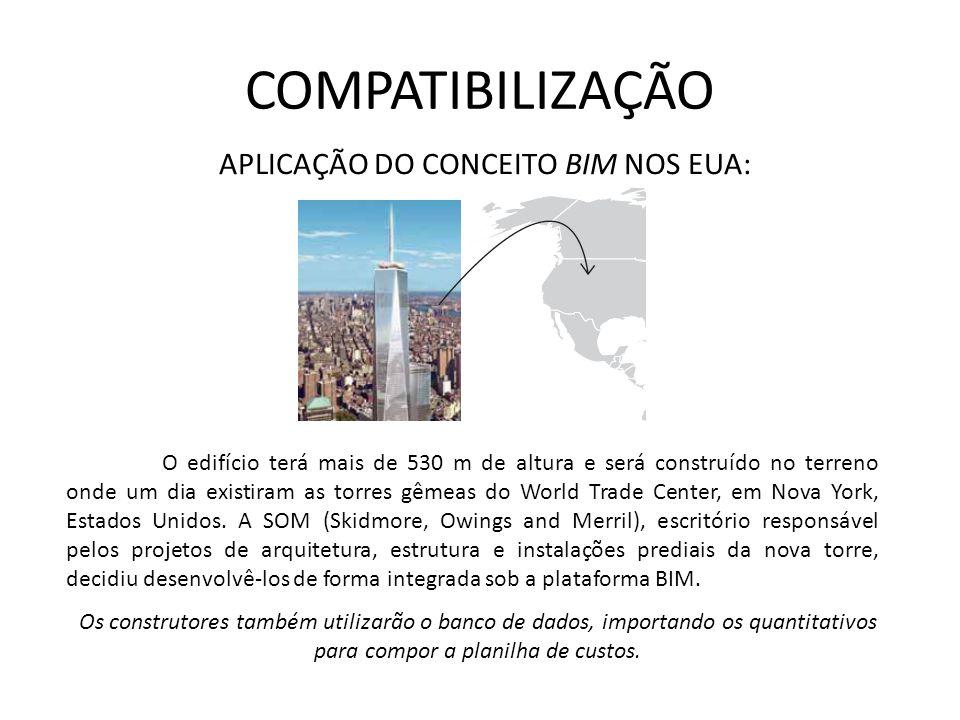 COMPATIBILIZAÇÃO O edifício terá mais de 530 m de altura e será construído no terreno onde um dia existiram as torres gêmeas do World Trade Center, em