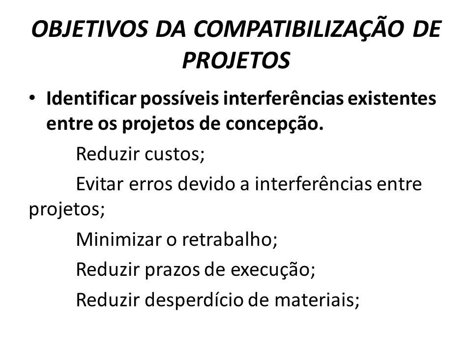 OBJETIVOS DA COMPATIBILIZAÇÃO DE PROJETOS Identificar possíveis interferências existentes entre os projetos de concepção. Reduzir custos; Evitar erros