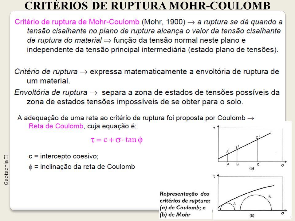 CRITÉRIOS DE RUPTURA MOHR-COULOMB 12 Geotecnia II