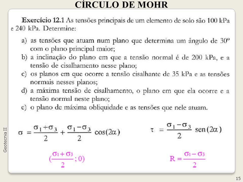 CÍRCULO DE MOHR 15 Geotecnia II