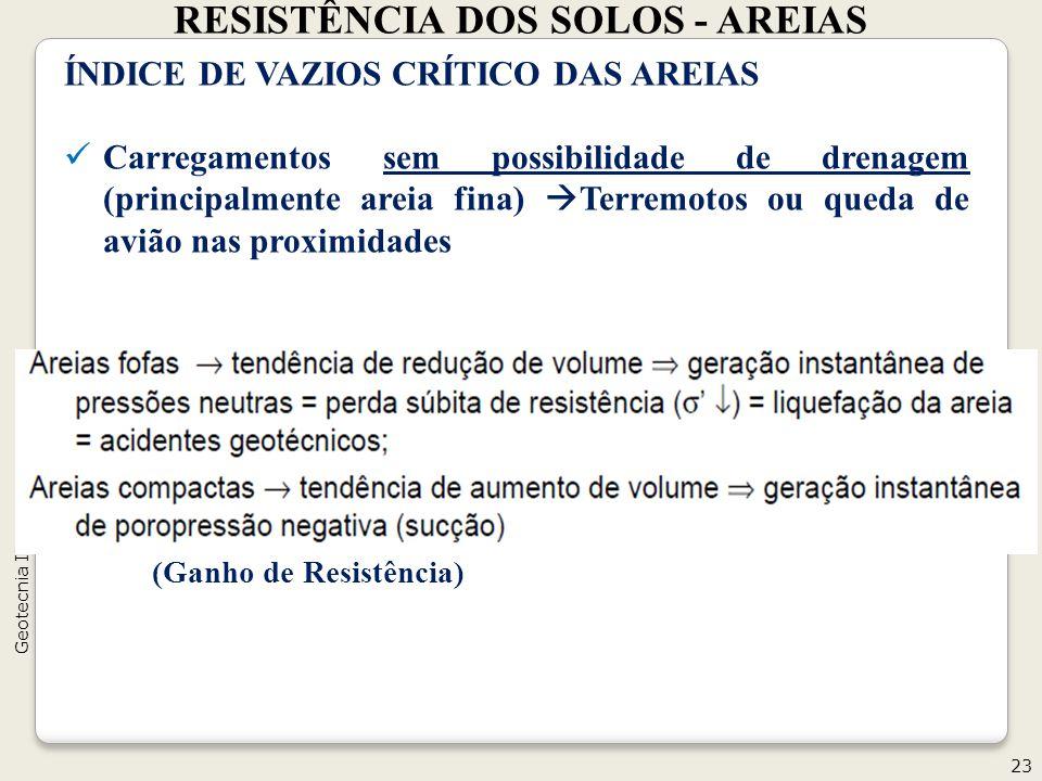 RESISTÊNCIA DOS SOLOS - AREIAS 23 Geotecnia II ÍNDICE DE VAZIOS CRÍTICO DAS AREIAS Carregamentos sem possibilidade de drenagem (principalmente areia f