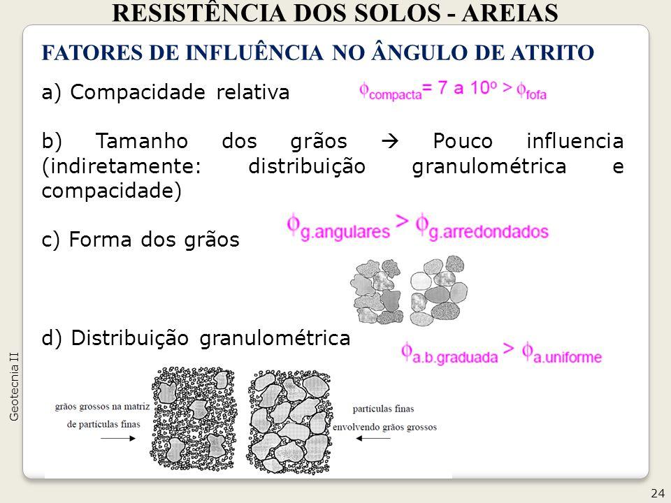 RESISTÊNCIA DOS SOLOS - AREIAS 24 Geotecnia II FATORES DE INFLUÊNCIA NO ÂNGULO DE ATRITO a) Compacidade relativa b) Tamanho dos grãos Pouco influencia