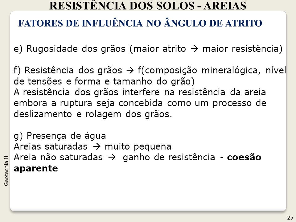 RESISTÊNCIA DOS SOLOS - AREIAS 25 Geotecnia II FATORES DE INFLUÊNCIA NO ÂNGULO DE ATRITO e) Rugosidade dos grãos (maior atrito maior resistência) f) R