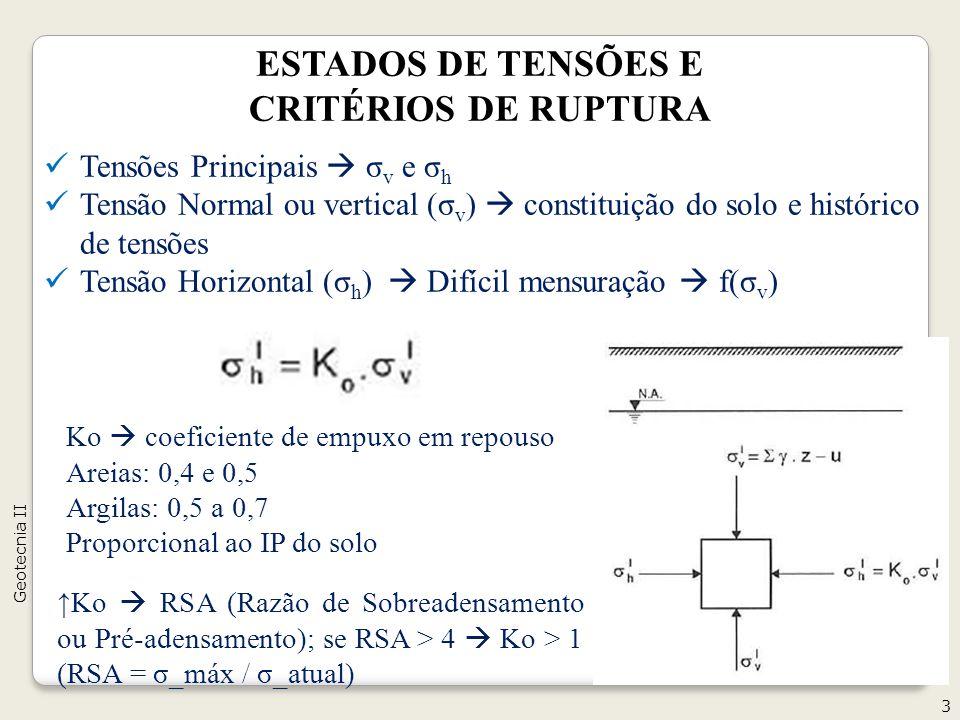 ESTADOS DE TENSÕES E CRITÉRIOS DE RUPTURA Tensões Principais σ v e σ h Tensão Normal ou vertical (σ v ) constituição do solo e histórico de tensões Te
