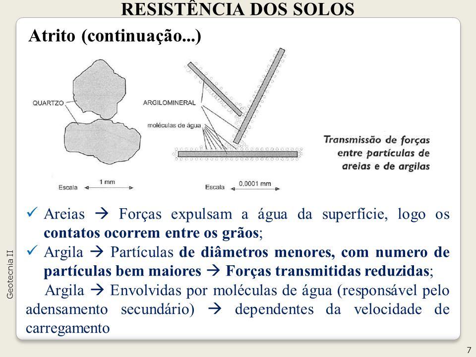 RESISTÊNCIA DOS SOLOS 7 Geotecnia II Atrito (continuação...) Areias Forças expulsam a água da superfície, logo os contatos ocorrem entre os grãos; Arg