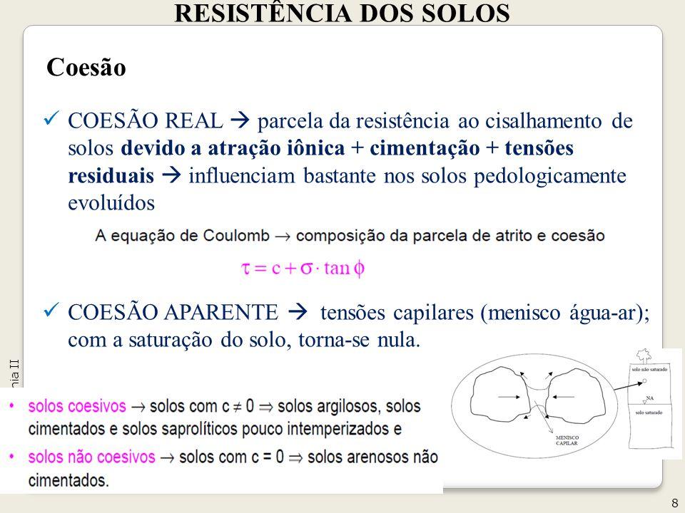 RESISTÊNCIA DOS SOLOS 8 Geotecnia II COESÃO REAL parcela da resistência ao cisalhamento de solos devido a atração iônica + cimentação + tensões residu