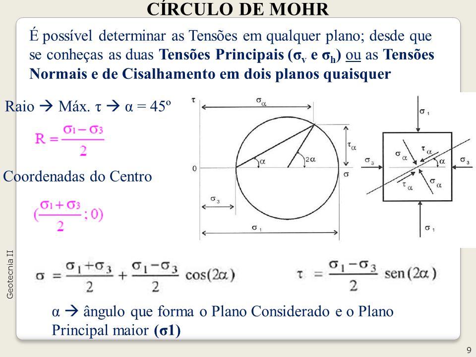 α ângulo que forma o Plano Considerado e o Plano Principal maior (σ1) CÍRCULO DE MOHR 9 Geotecnia II É possível determinar as Tensões em qualquer plan