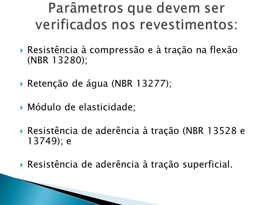 Resistência à compressão e à tração na flexão (NBR 13280); Retenção de água (NBR 13277); Módulo de elasticidade; Resistência de aderência à tração (NB