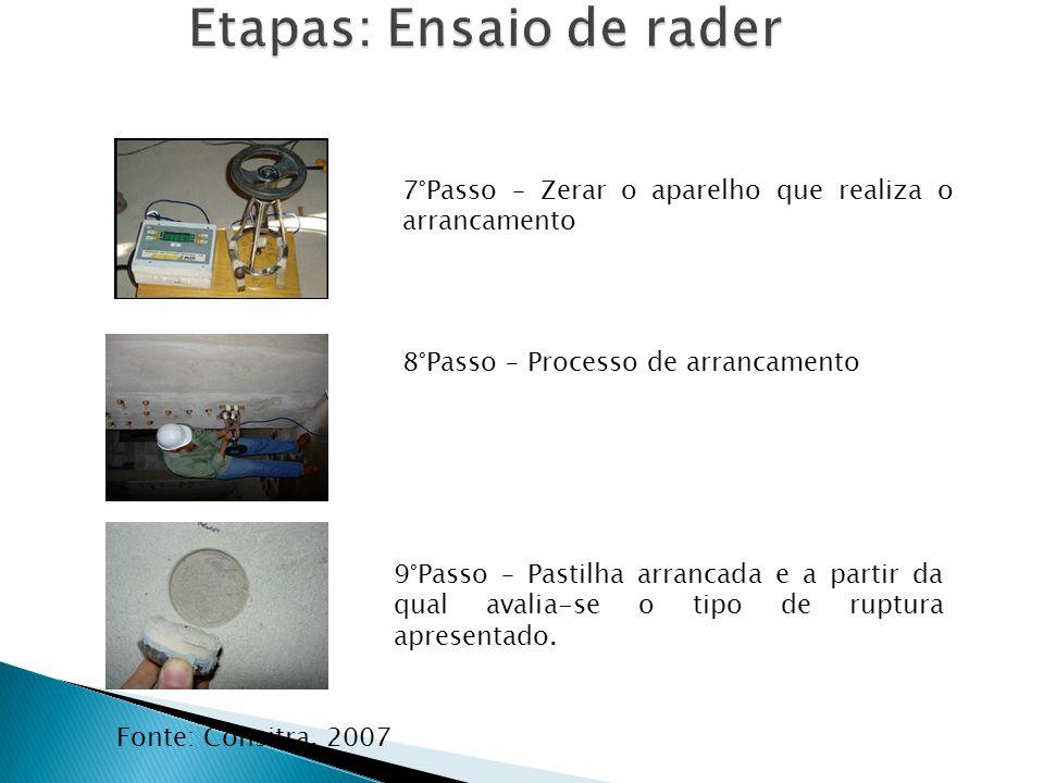 Fonte: Consitra, 2007 7°Passo – Zerar o aparelho que realiza o arrancamento 9°Passo – Pastilha arrancada e a partir da qual avalia-se o tipo de ruptur