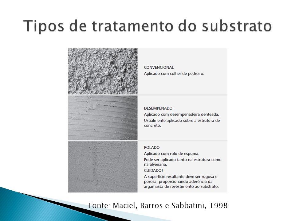 RevestimentoEspessura (mm) Parede interna5 < e < 20mm Parede externa20 < e < 30mm Tetos internos e externose < 20mm