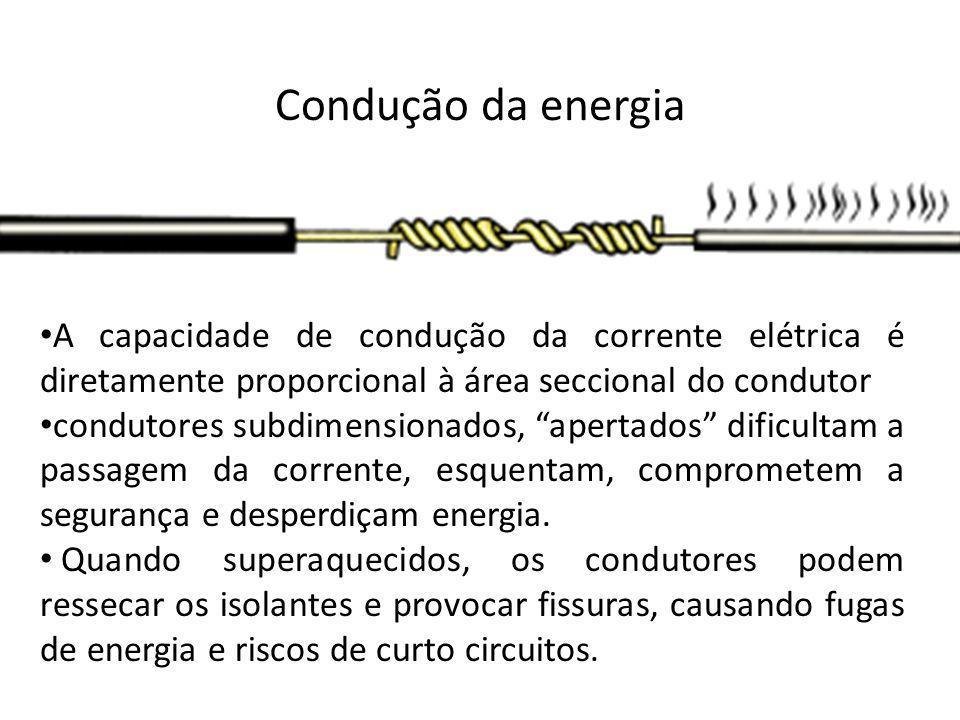 Condução da energia A capacidade de condução da corrente elétrica é diretamente proporcional à área seccional do condutor condutores subdimensionados, apertados dificultam a passagem da corrente, esquentam, comprometem a segurança e desperdiçam energia.