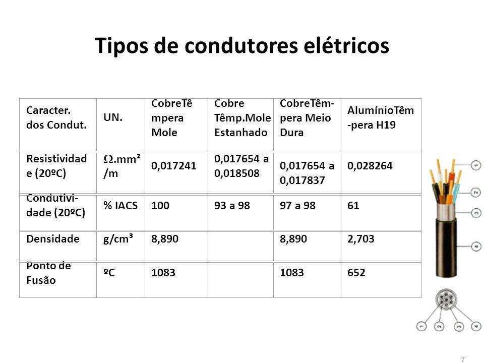 Tipos de condutores elétricos 7 Caracter.dos Condut.