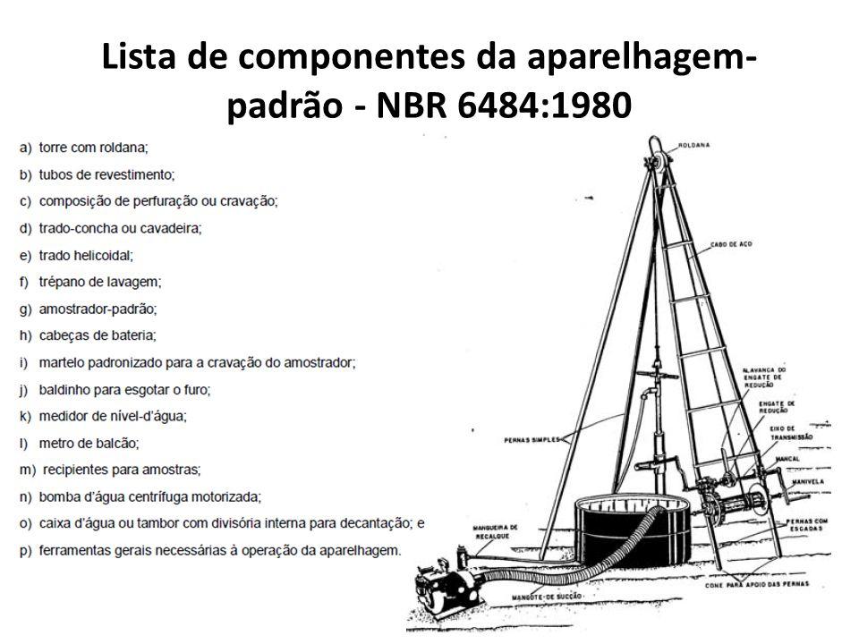 Lista de componentes da aparelhagem- padrão - NBR 6484:1980