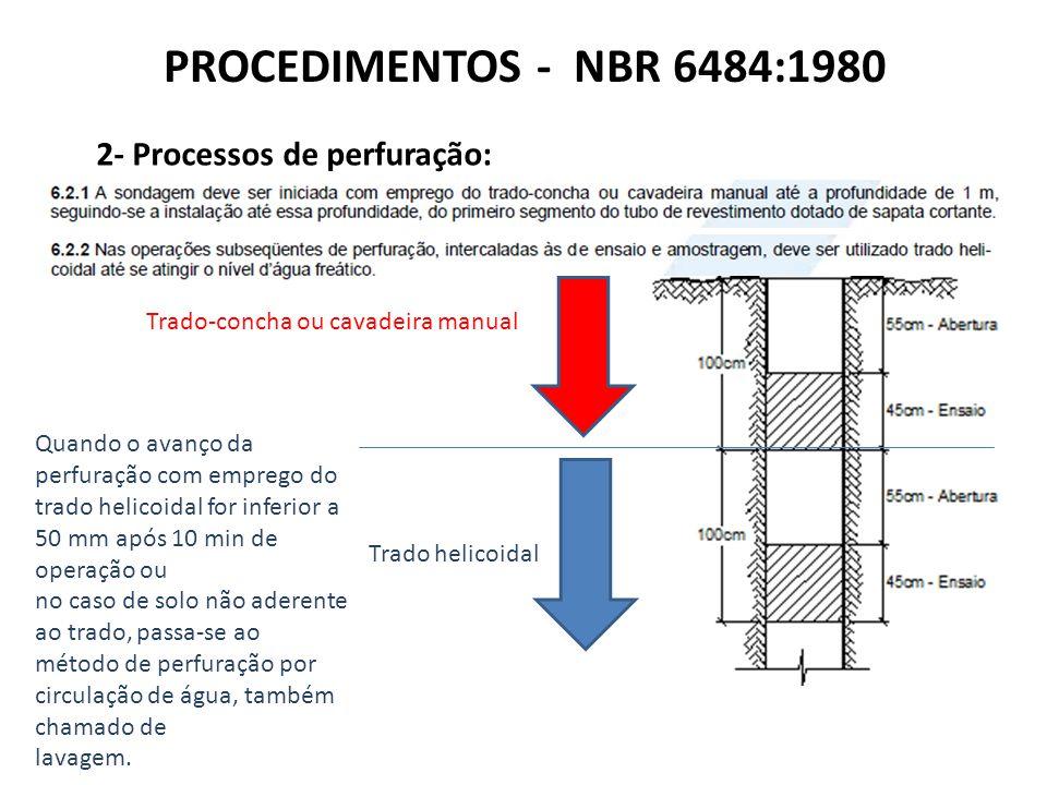 PROCEDIMENTOS - NBR 6484:1980 2- Processos de perfuração: Trado-concha ou cavadeira manual Trado helicoidal Quando o avanço da perfuração com emprego