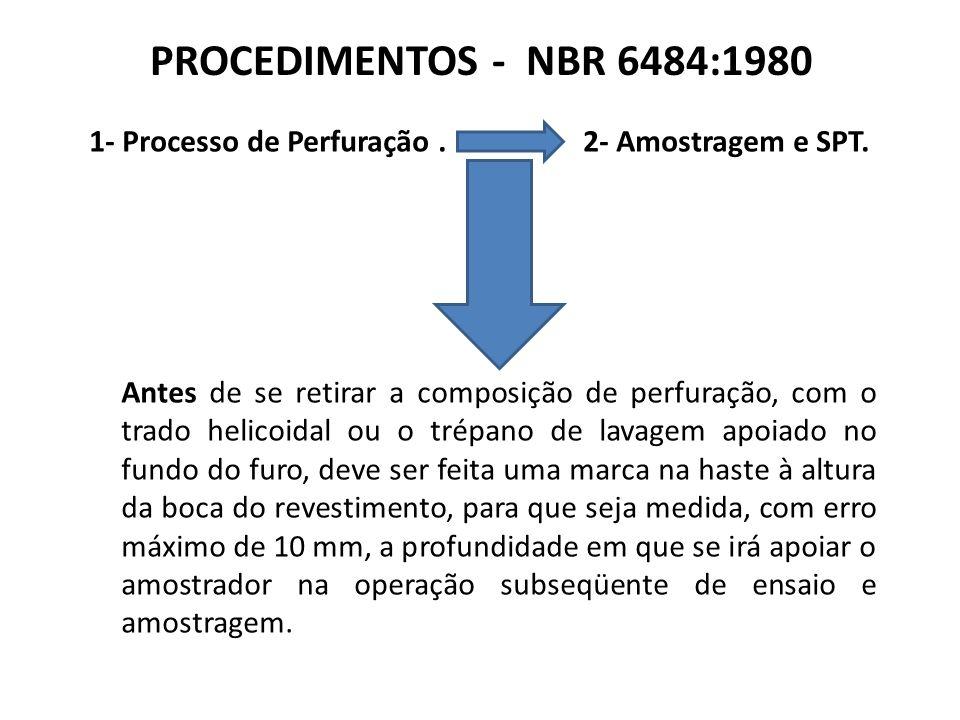 PROCEDIMENTOS - NBR 6484:1980 1- Processo de Perfuração. 2- Amostragem e SPT. Antes de se retirar a composição de perfuração, com o trado helicoidal o
