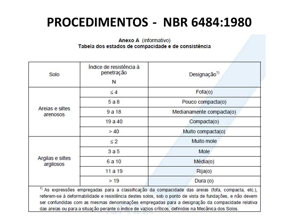 PROCEDIMENTOS - NBR 6484:1980