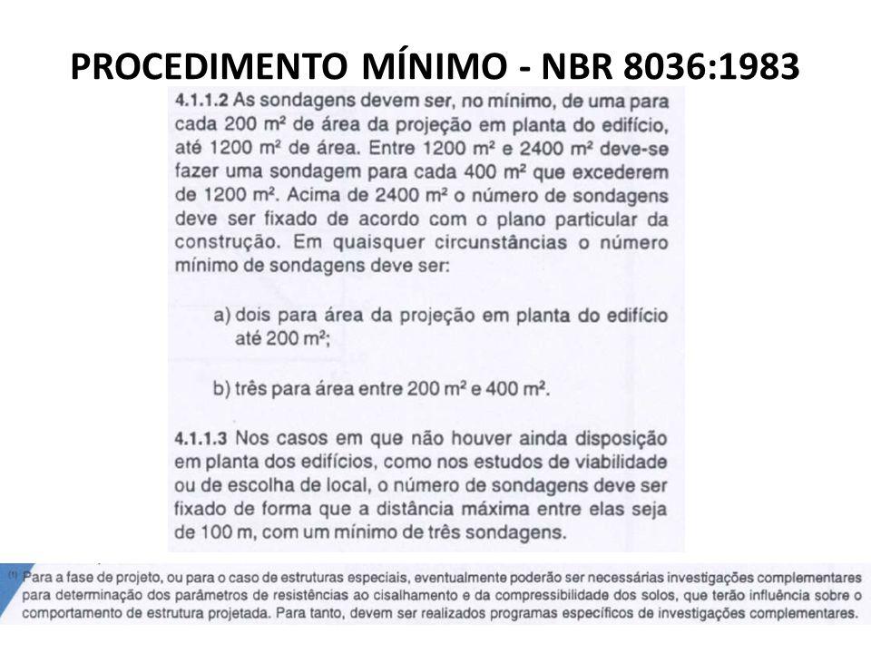 PROCEDIMENTO MÍNIMO - NBR 8036:1983