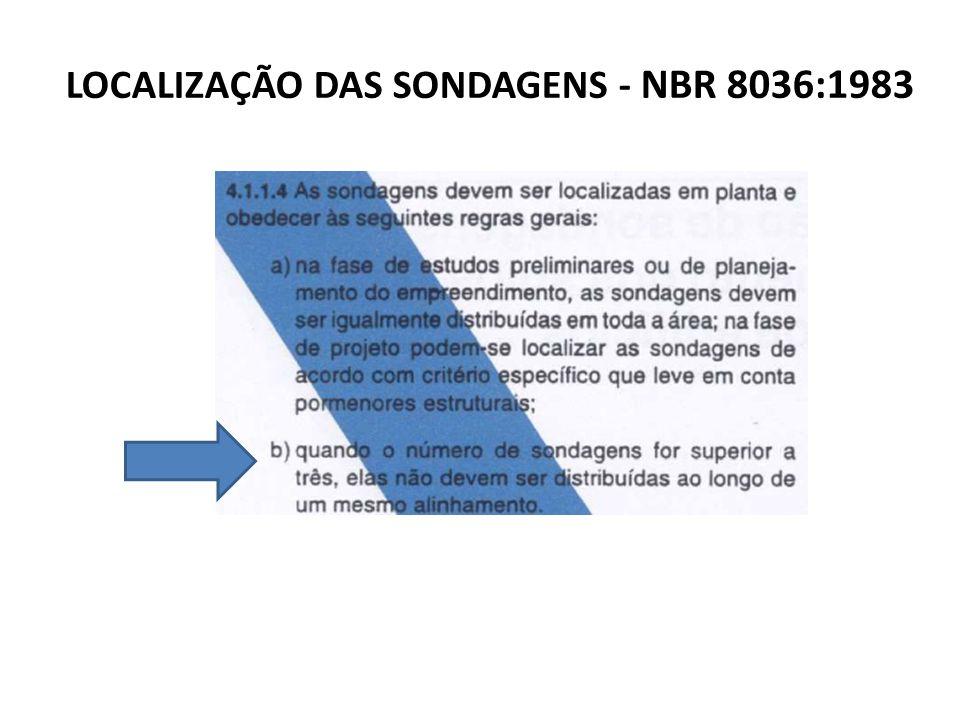 LOCALIZAÇÃO DAS SONDAGENS - NBR 8036:1983