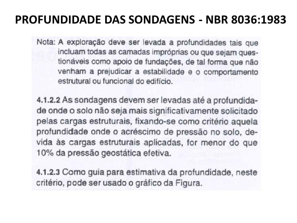 PROFUNDIDADE DAS SONDAGENS - NBR 8036:1983