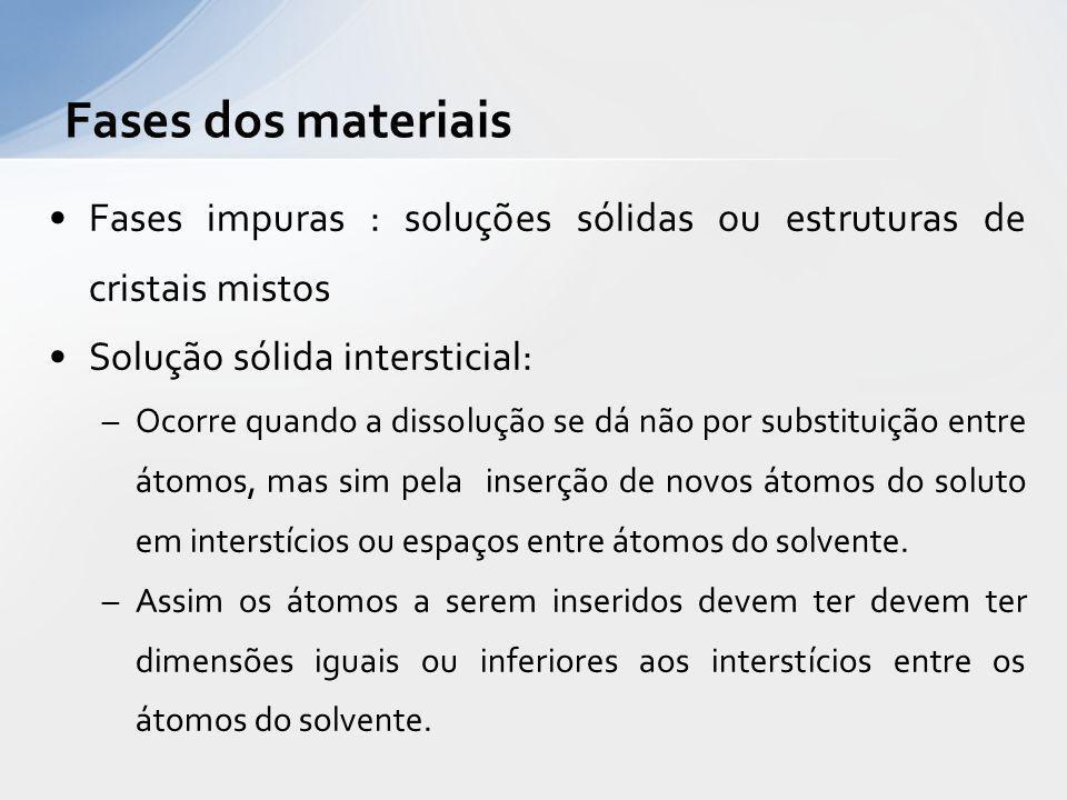 Fases impuras : soluções sólidas ou estruturas de cristais mistos Solução sólida intersticial: –Ocorre quando a dissolução se dá não por substituição