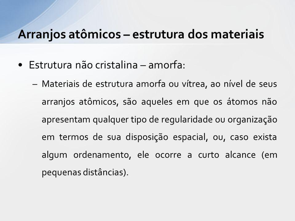 Arranjos atômicos – estrutura dos materiais Estrutura não cristalina – amorfa: –Materiais de estrutura amorfa ou vítrea, ao nível de seus arranjos atô