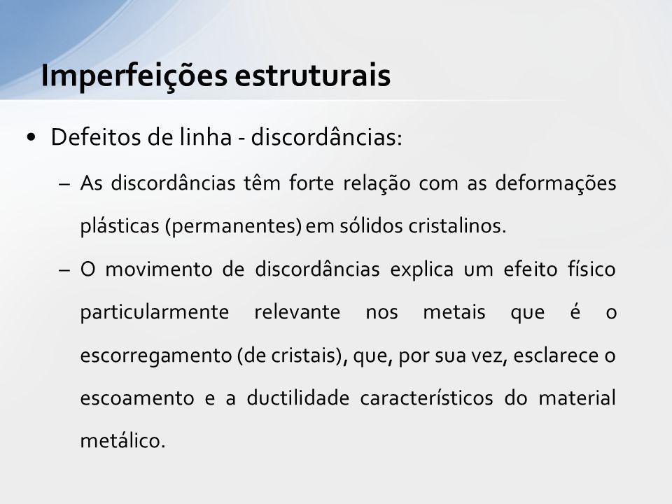 Defeitos de linha - discordâncias: –As discordâncias têm forte relação com as deformações plásticas (permanentes) em sólidos cristalinos. –O movimento