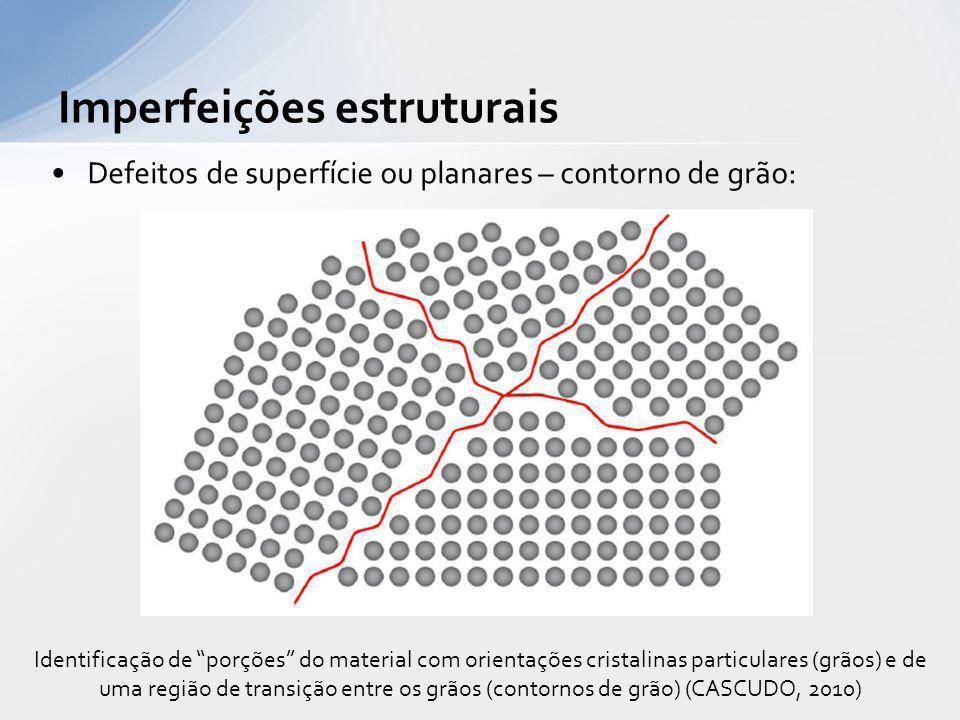 Defeitos de superfície ou planares – contorno de grão: Imperfeições estruturais Identificação de porções do material com orientações cristalinas parti