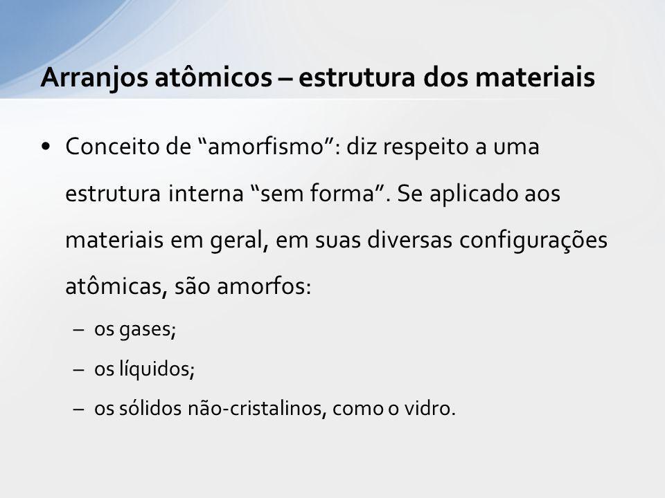 Diferentes arranjos atômicos de materiais: a)gás inerte, sem nenhum ordenamento regular de átomos (estrutura amorfa); b) e c) vapor de água e estrutura do vidro, com ordem em pequenas distâncias (estruturas amorfas); d) metal, com um ordenamento regular de átomos que se estende por todo o material (estrutura cristalina) (ASKELAND, 1998).