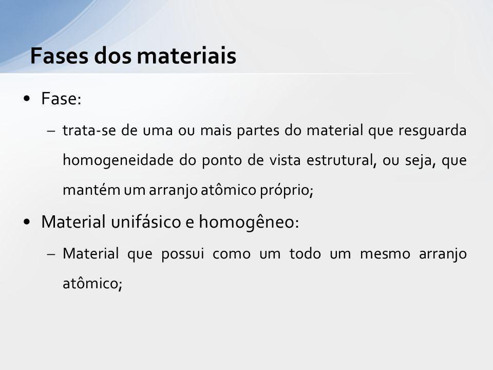 Fases dos materiais Fase: –trata-se de uma ou mais partes do material que resguarda homogeneidade do ponto de vista estrutural, ou seja, que mantém um